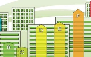Круглий стіл. Використання індикаторів енергоефективності теплопостачання для підвищення ефективності держполітики